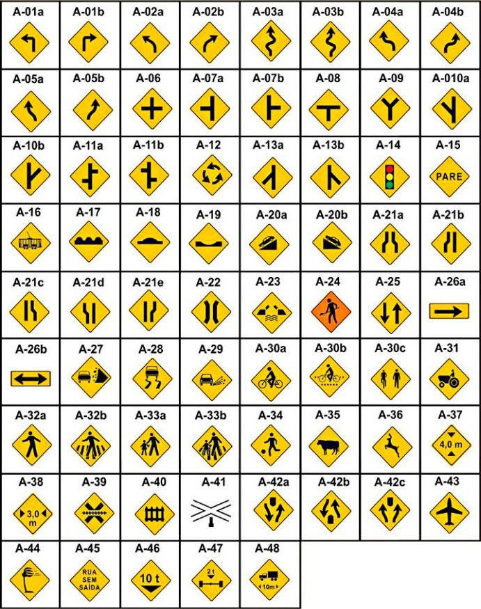 sinalizacao-vertical-placas-de-advertencia-1