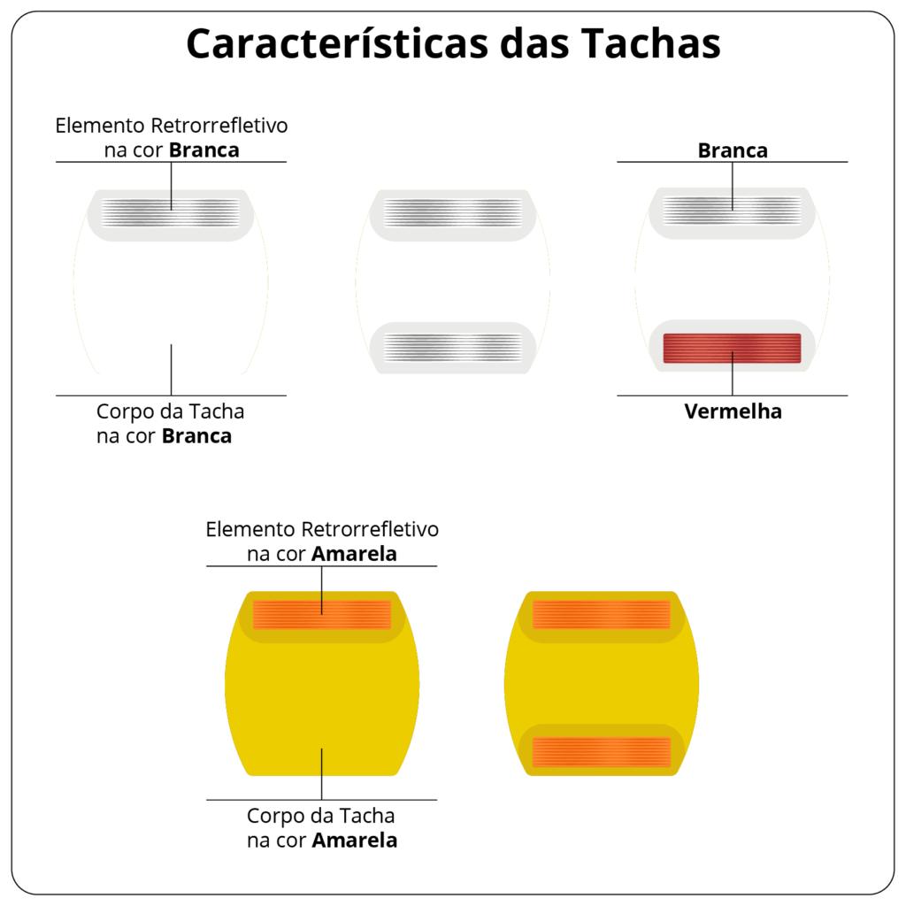 caracteristicas-das-tachas-lojaviaria-1-1024x1024