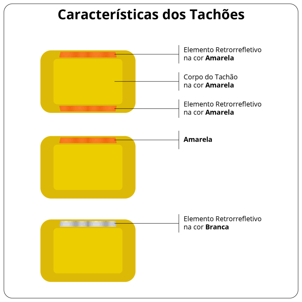 caracteristicas-das-tachoes-lojaviaria-1024x1024