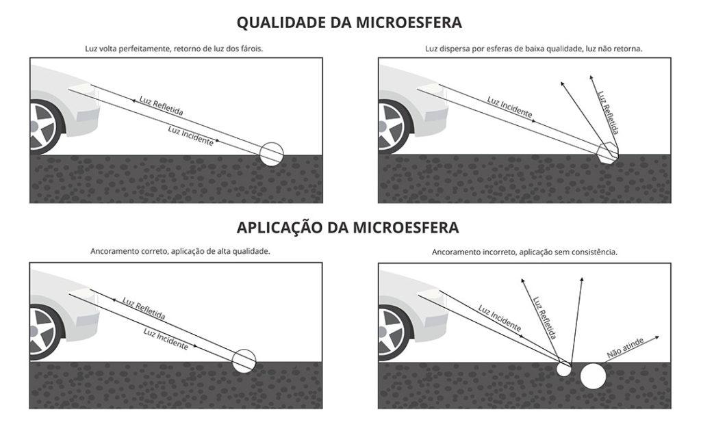 qualidade_e_aplicacao_microesfera-1024x633