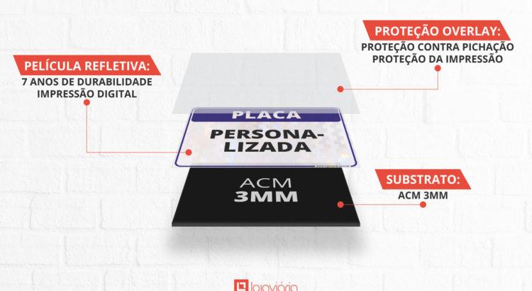 processo das placas informativas