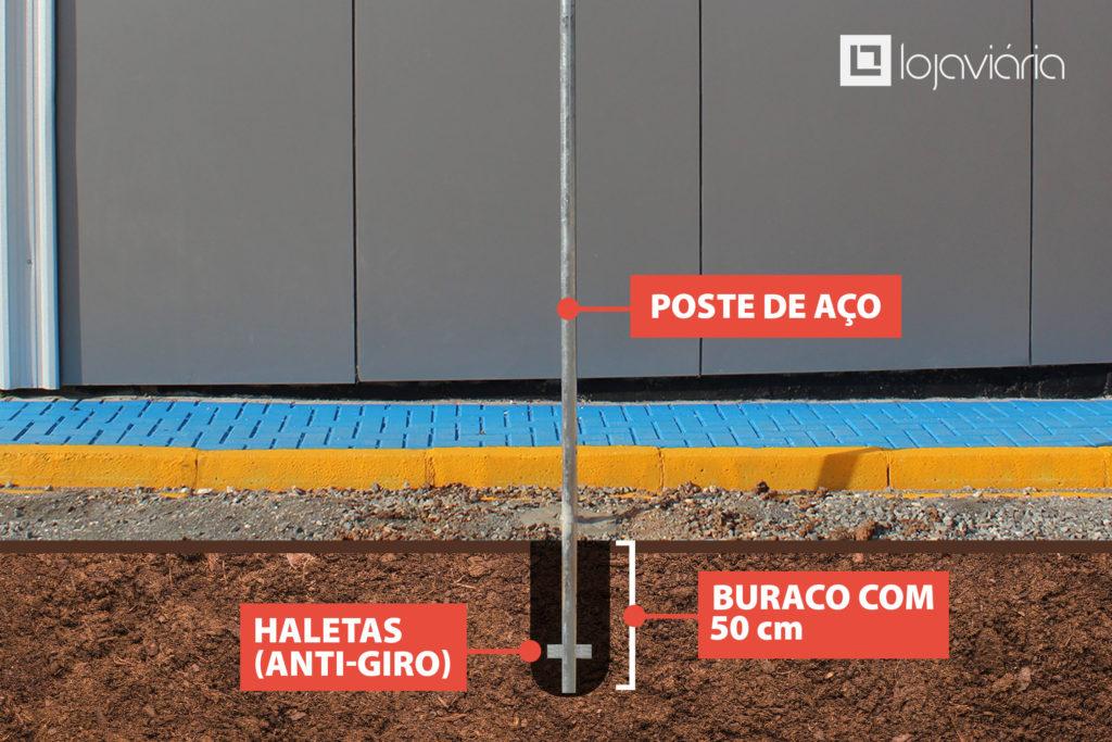 poste-buraco-lojaviaria-1024x683